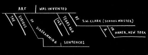 draft-florey-diagram1-tmagArticle