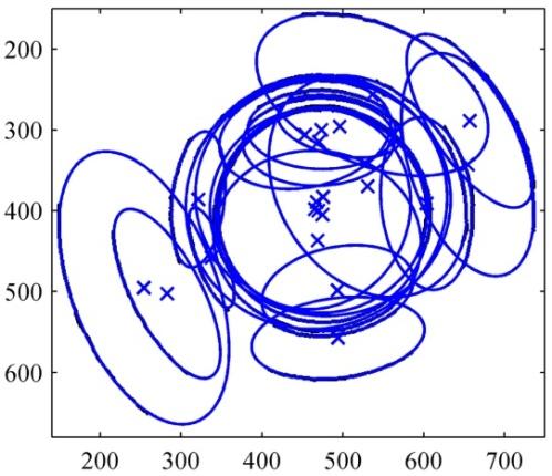 ellipticity1