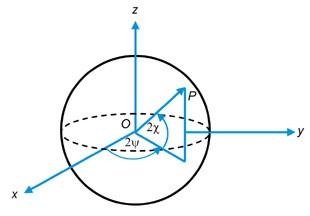 ellipticity2